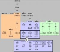 genji4_為義.jpg