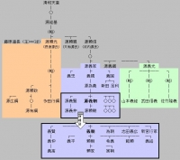 genji5_義朝.jpg