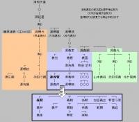 genji6_義賢.jpg