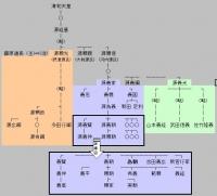 genji7_為朝.jpg