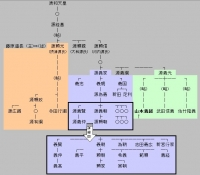 genji10_義経.jpg