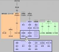 genji13_信義.jpg