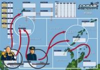 太平洋決戦