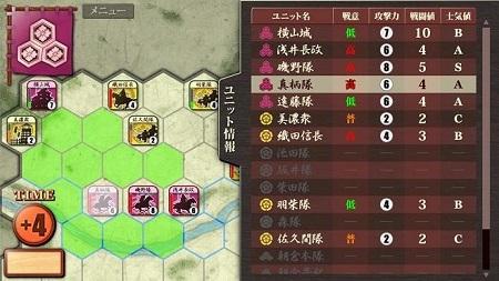 姉川の戦いパラメーター